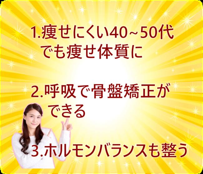 3つの特徴1.痩せにくい40~50代でも痩せ体質に
